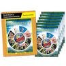 Biodiversity - Level W Book Room
